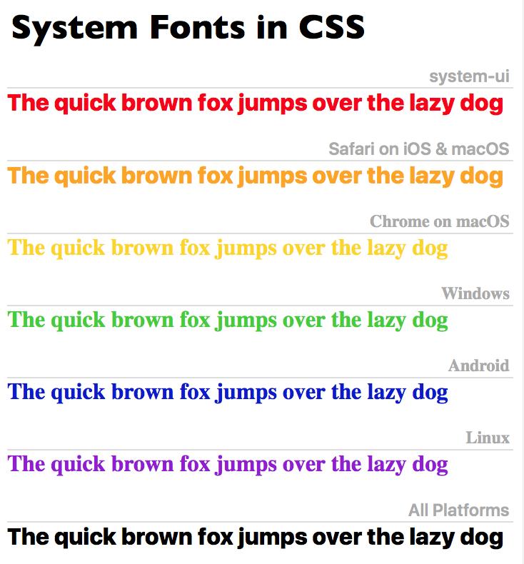CSS Fonts(Yazı)