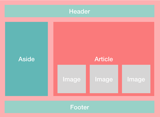 CSS Layout - Width and Max-width(Yerleşim - Genişlik ve Max Genişlik)