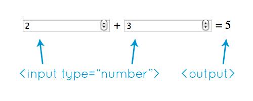 HTML Form Elementleri